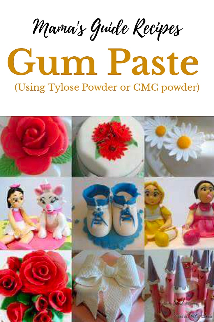 Gum Paste (Using Tylose Powder or CMC Powder)